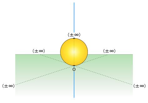 4zigen_sphere3