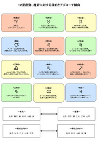 12magic_4