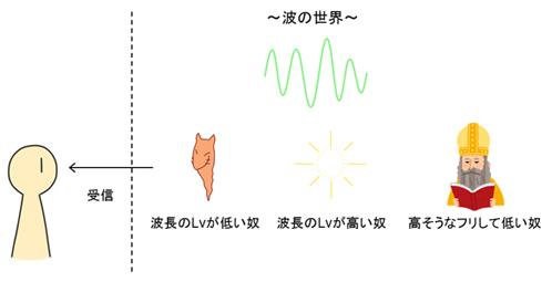 Namihatyou_3