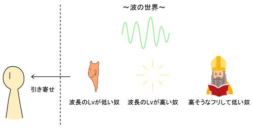 Namihatyou