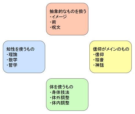 4kubun2